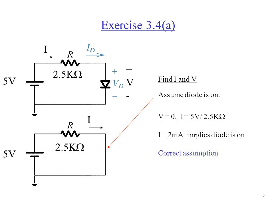 5 24 12 on off V in = 24 sin  t V out Ideal diode operation Diode conducts when 24 sin  t = 12 sin  t = 12/24  t = 30  30 