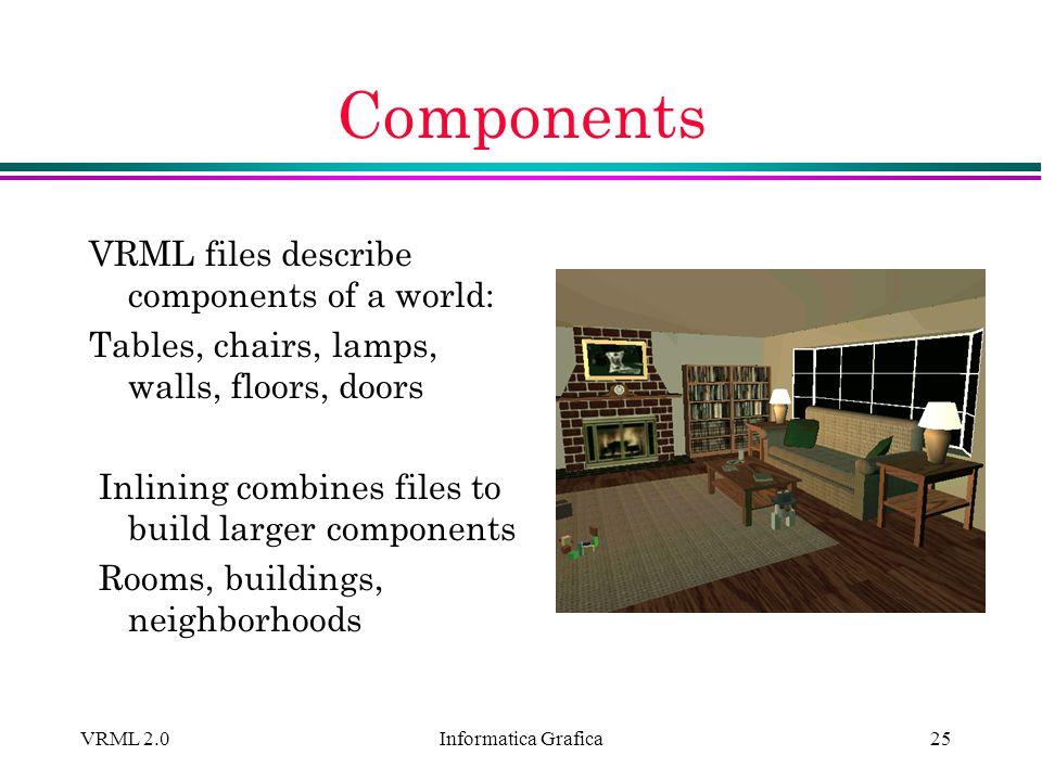 Informatica Grafica VRML 2.025 Components VRML files describe components of a world: Tables, chairs, lamps, walls, floors, doors Inlining combines fil