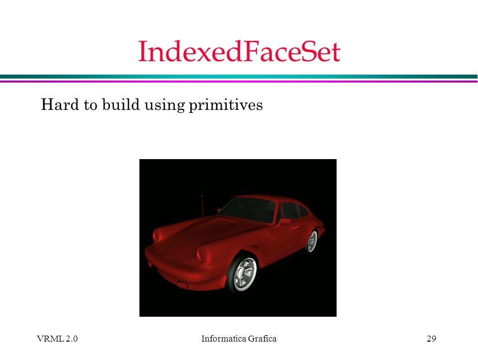 Informatica Grafica VRML 2.029 IndexedFaceSet Hard to build using primitives