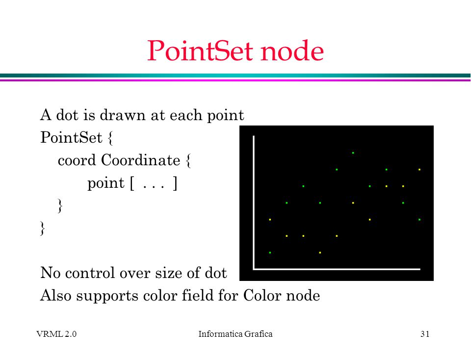 Informatica Grafica VRML 2.031 PointSet node A dot is drawn at each point PointSet { coord Coordinate { point [... ] } No control over size of dot Als