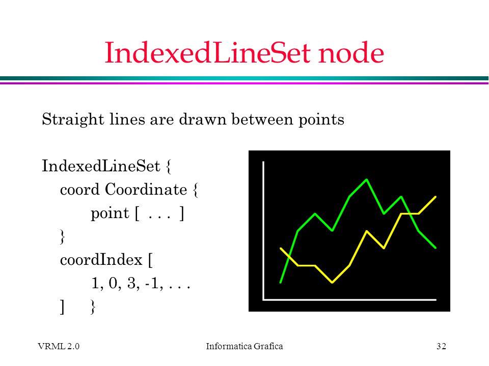 Informatica Grafica VRML 2.032 IndexedLineSet node Straight lines are drawn between points IndexedLineSet { coord Coordinate { point [... ] } coordInd