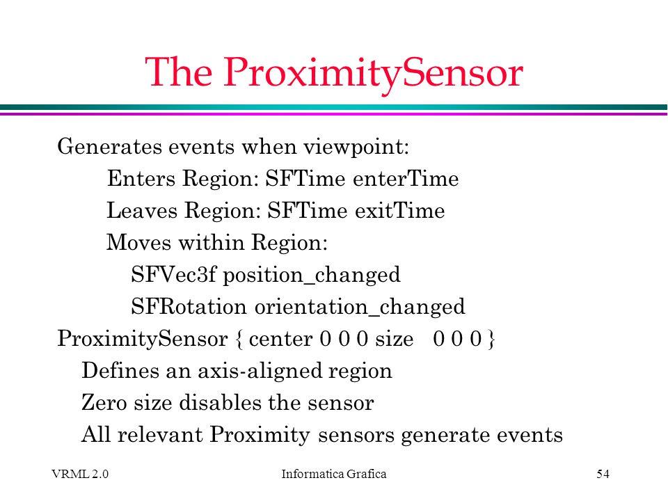 Informatica Grafica VRML 2.054 The ProximitySensor Generates events when viewpoint: Enters Region: SFTime enterTime Leaves Region: SFTime exitTime Mov