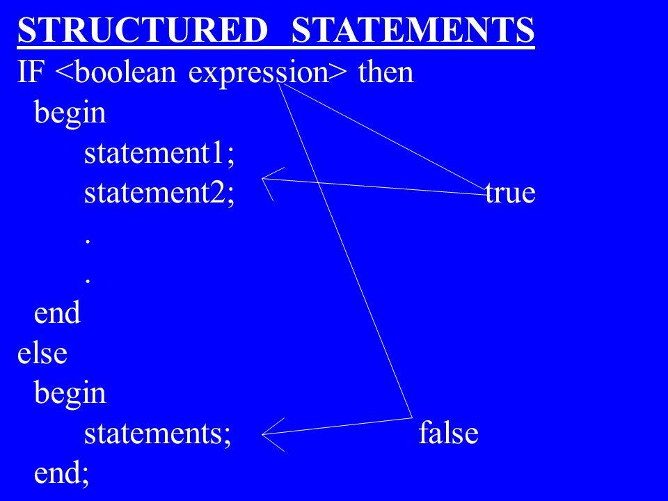 STRUCTURED STATEMENTS IF then begin statement1; statement2;true.
