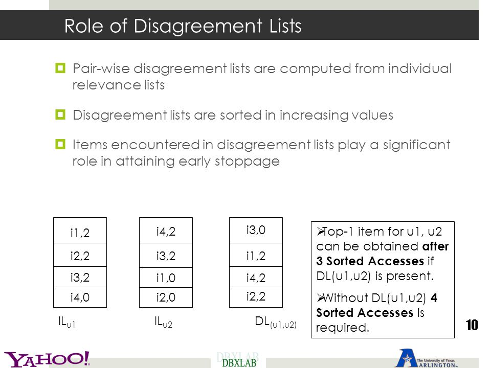 Role of Disagreement Lists  Pair-wise disagreement lists are computed from individual relevance lists  Disagreement lists are sorted in increasing v