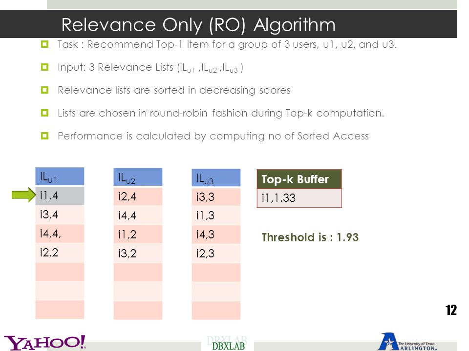 Relevance Only (RO) Algorithm  Task : Recommend Top-1 item for a group of 3 users, u1, u2, and u3.  Input: 3 Relevance Lists (IL u1,IL u2,IL u3 ) 