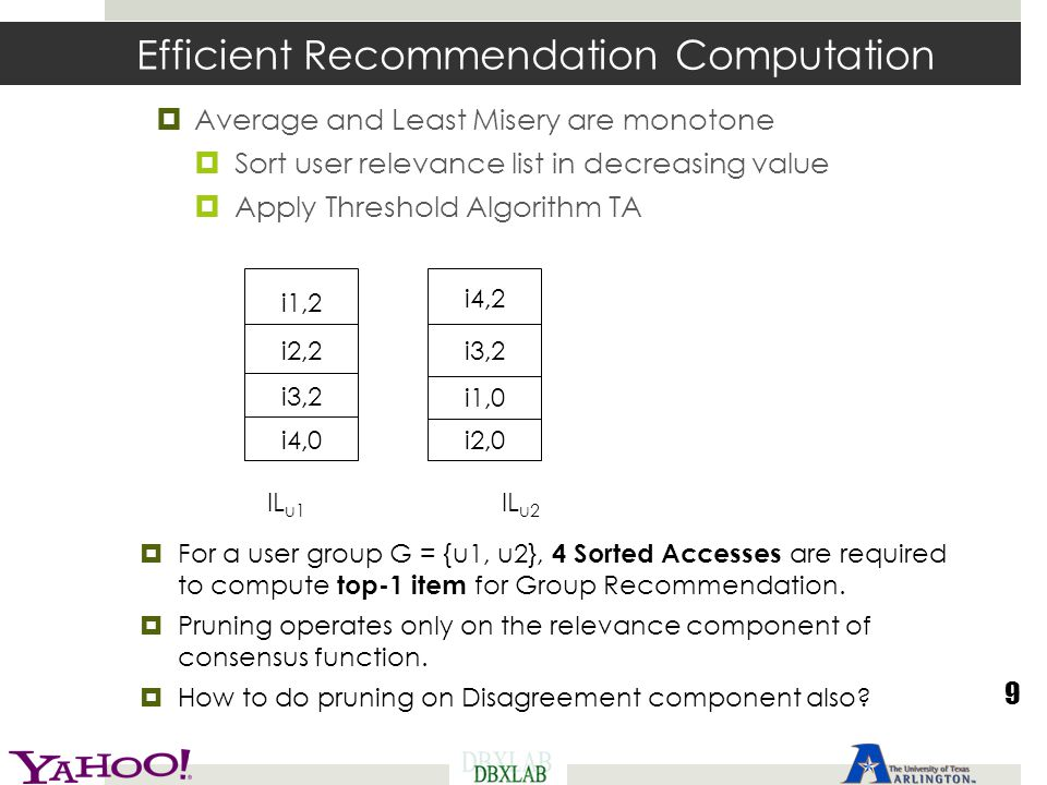 Role of Disagreement Lists  Pair-wise disagreement lists are computed from individual relevance lists  Disagreement lists are sorted in increasing values  Items encountered in disagreement lists play a significant role in attaining early stoppage 10 IL u1 IL u2 DL (u1,u2) i1,2 i3,2 i2,2 i1,0 i4,2 i3,2 i4,2 i1,2 i3,0 i2,0i4,0 i2,2  Top-1 item for u1, u2 can be obtained after 3 Sorted Accesses if DL(u1,u2) is present.