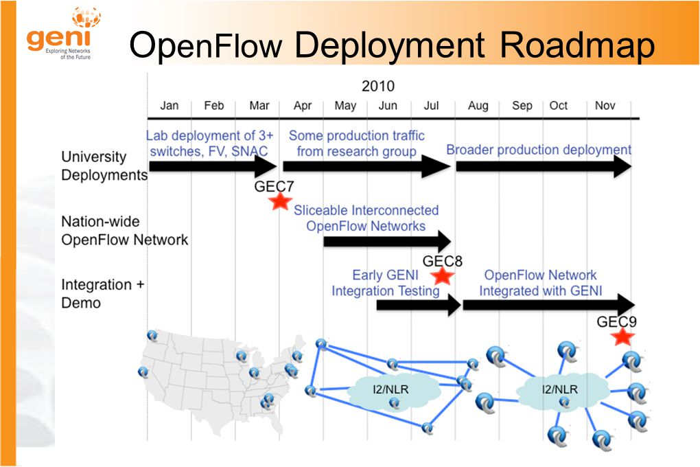 Op enFlow Deployment Roadmap