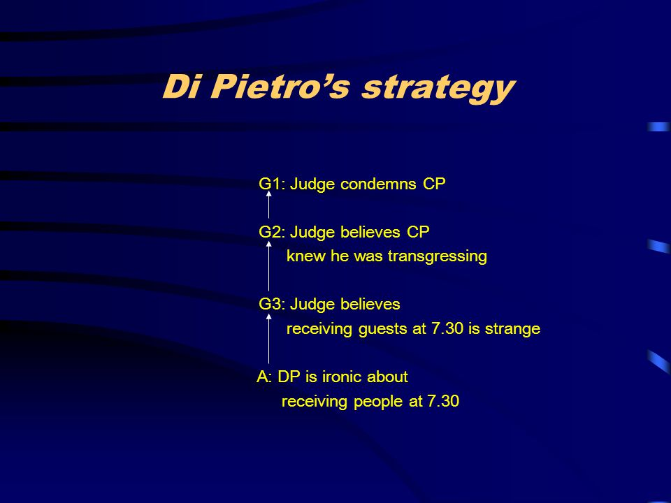 Di Pietro's strategy G1: Judge condemns CP Judge believes CP knew : G2 G3: Judge believes CP received he was transgressing 5 billions for the elections Judge believes receiving : G4 G5: Judge believes there was a stronger guests at 7.30 is strange reason to receive guests at 7.30 DP is ironic about receiving: A1 A2: DP is ironic about receiving Ferruzzi people at 7.30 in the morning at 7.30 only because CP.