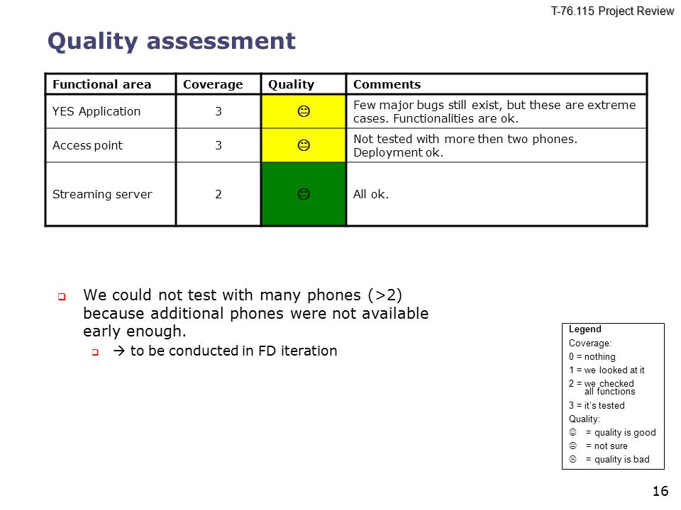 T-76.115 Project Review 16 Quality assessment Legend Coverage: 0 = nothing 1 = we looked at it 2 = we checked all functions 3 = it's tested Quality:  = quality is good  = not sure  = quality is bad Functional areaCoverageQualityComments YES Application3  Few major bugs still exist, but these are extreme cases.