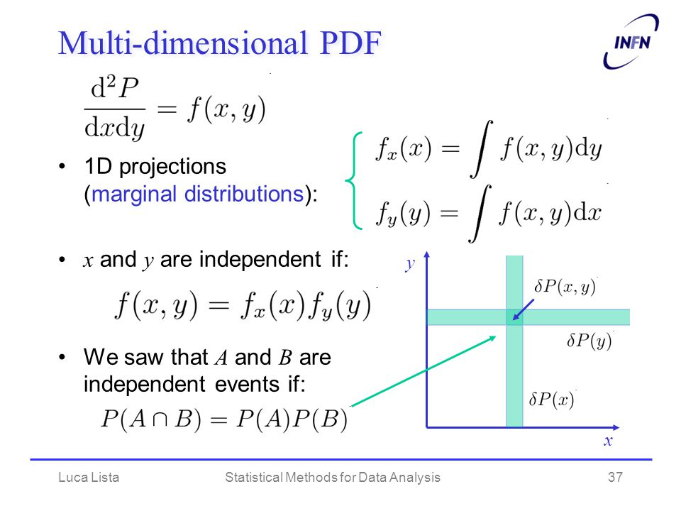 Luca ListaStatistical Methods for Data Analysis37 Multi-dimensional PDF 1D projections (marginal distributions): x and y are independent if: We saw that A and B are independent events if: x y