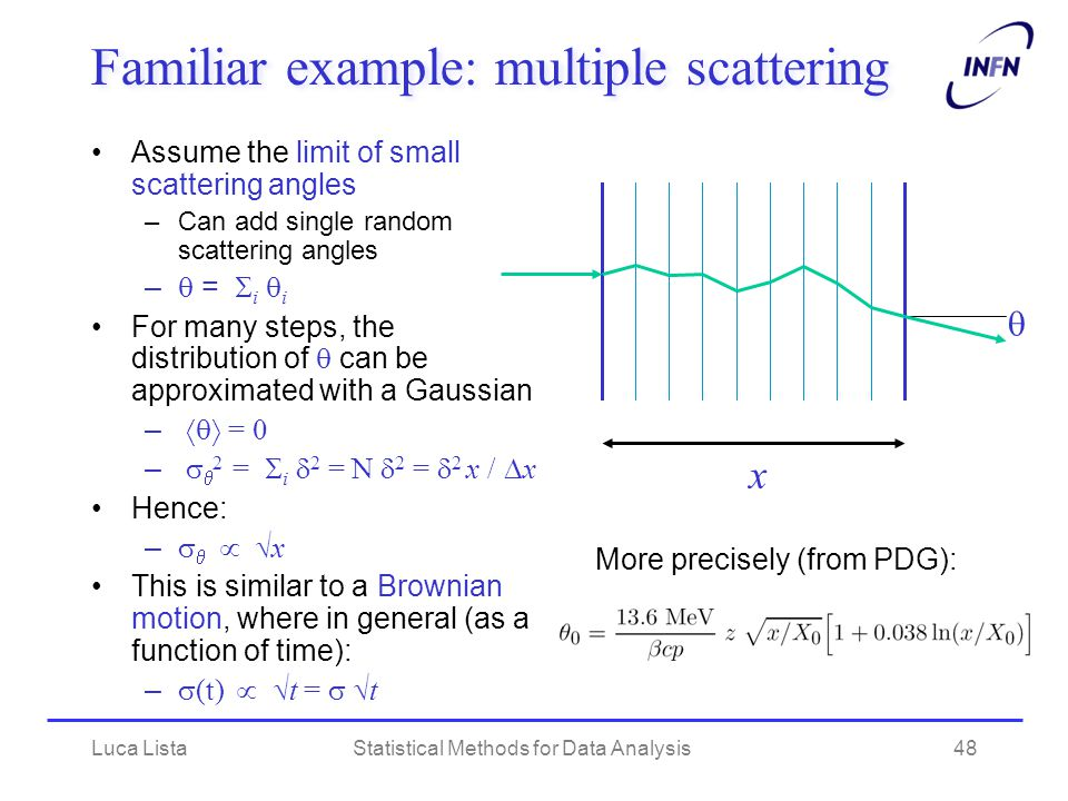 Luca ListaStatistical Methods for Data Analysis48 Familiar example: multiple scattering Assume the limit of small scattering angles –Can add single random scattering angles –  =  i  i For many steps, the distribution of  can be approximated with a Gaussian –  = 0 –   2 =  i  2 = N  2 =  2 x /  x Hence: –     x This is similar to a Brownian motion, where in general (as a function of time): –  (t)   t =   t  x More precisely (from PDG):