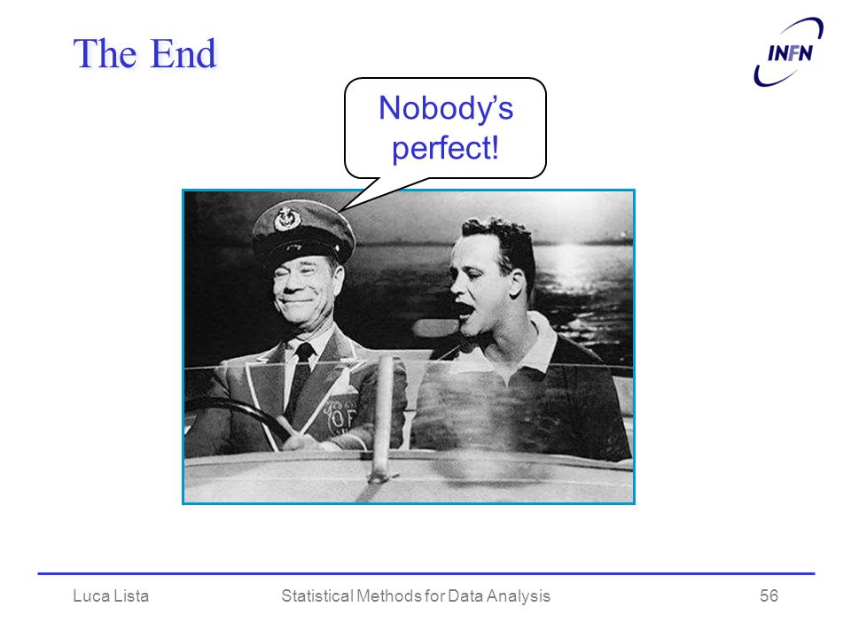 Luca ListaStatistical Methods for Data Analysis56 The End Nobody's perfect!