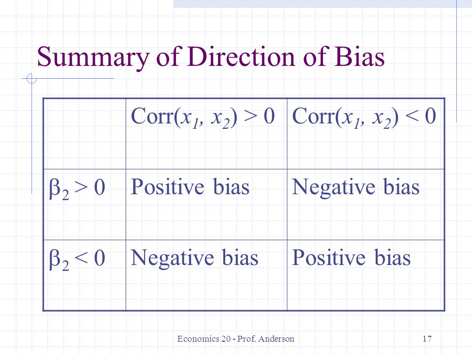 Economics 20 - Prof. Anderson17 Summary of Direction of Bias Corr(x 1, x 2 ) > 0Corr(x 1, x 2 ) < 0  2 > 0 Positive biasNegative bias  2 < 0 Negativ