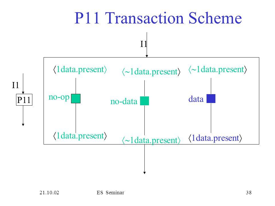 21.10.02ES Seminar38 P11 I1  1data.present  no-op  1data.present   1data.present  no-data  1data.present  data  1data.present  P11 Transaction Scheme I1