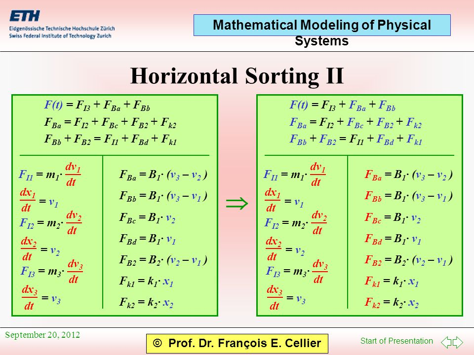 Start of Presentation Mathematical Modeling of Physical Systems © Prof.