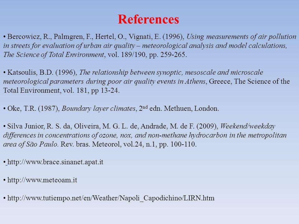 References Bercowicz, R., Palmgren, F., Hertel, O., Vignati, E.
