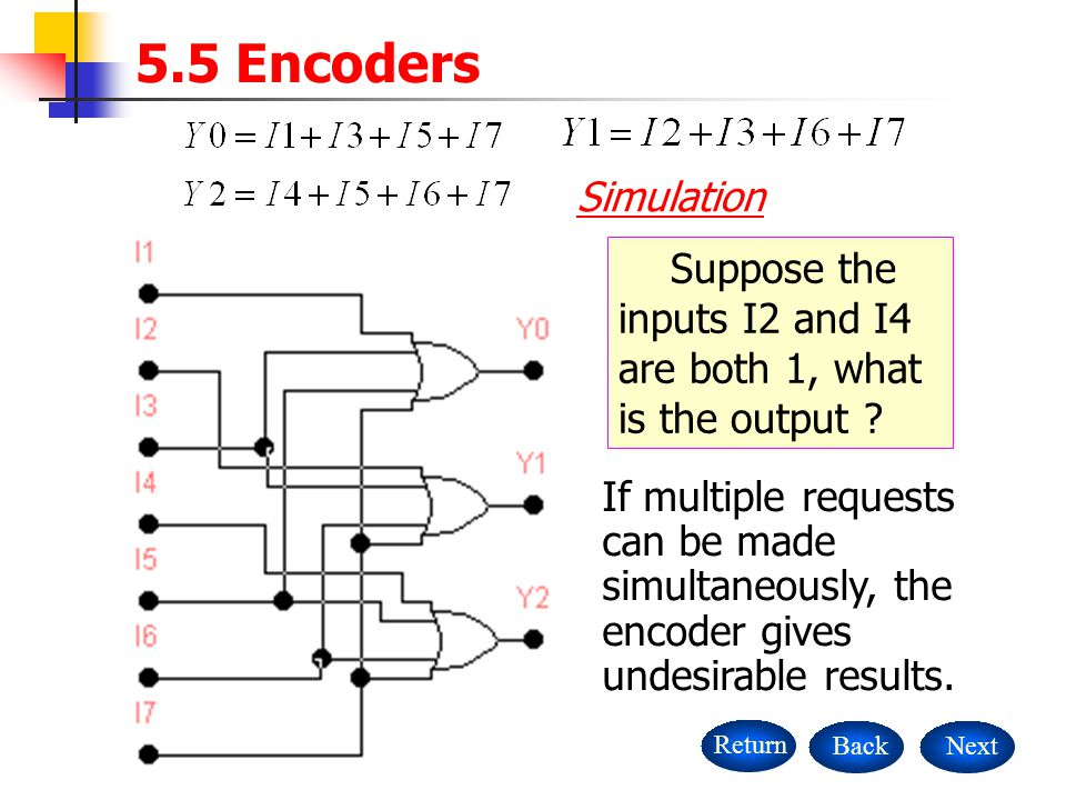 If multiple requests can be made simultaneously, the encoder gives undesirable results. 5.5 Encoders NextBackReturn Simulation Suppose the inputs I2 a