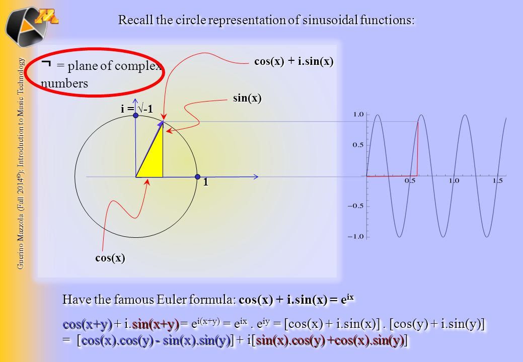 Guerino Mazzola (Fall 2014 © ): Introduction to Music Technology ¬ = plane of complex numbers Recall the circle representation of sinusoidal functions: cos(x) sin(x) cos(x)isin(x) cos(x) + i.