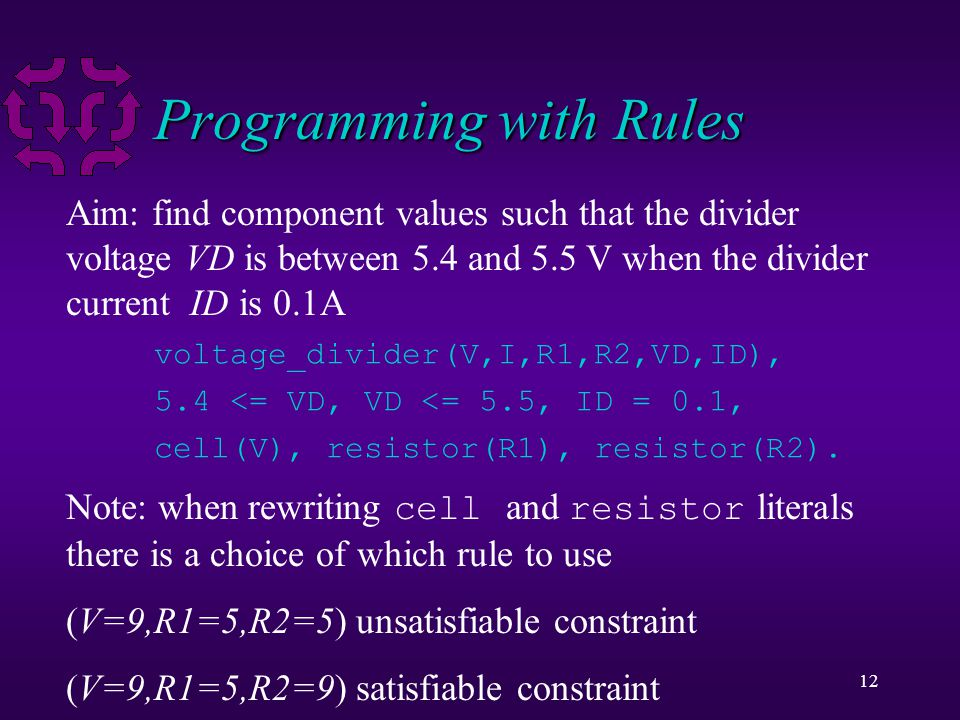 12 Programming with Rules Aim: find component values such that the divider voltage VD is between 5.4 and 5.5 V when the divider current ID is 0.1A voltage_divider(V,I,R1,R2,VD,ID), 5.4 <= VD, VD <= 5.5, ID = 0.1, cell(V), resistor(R1), resistor(R2).