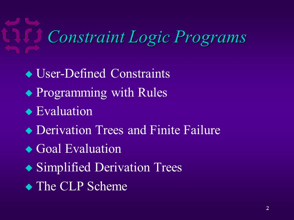 33 The CLP Scheme u The scheme defines a family of programming languages u A language CLP(X) is defined by u constraint domain X u solver for the constraint domain X u simplifier for the constraint domain X u Example we have used CLP(Real) u Another example CLP(Tree)