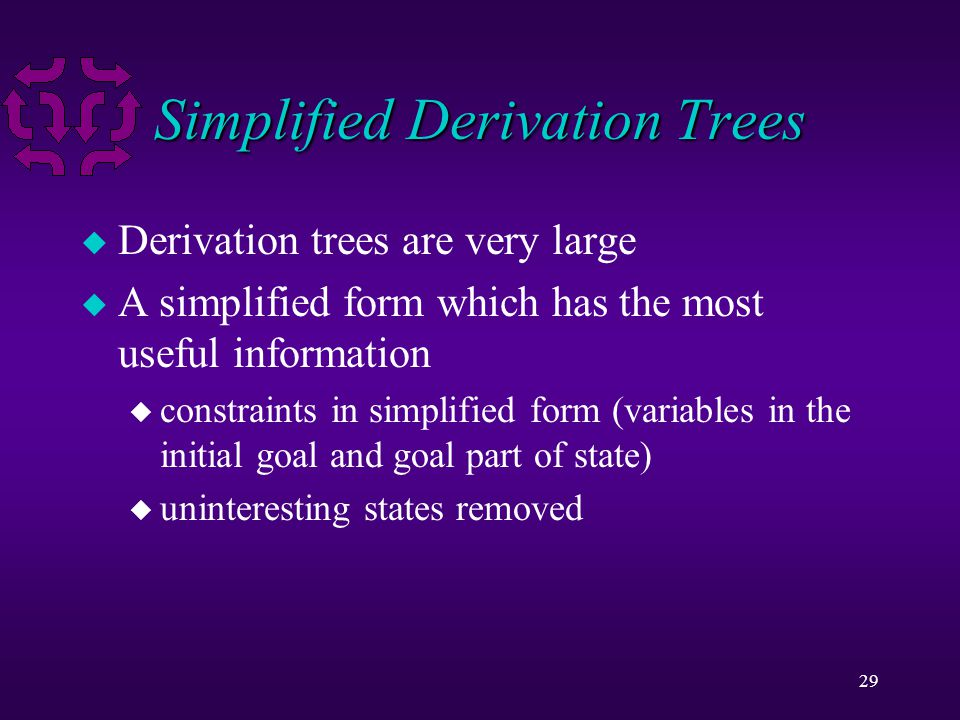29 Simplified Derivation Trees u Derivation trees are very large u A simplified form which has the most useful information u constraints in simplified form (variables in the initial goal and goal part of state) u uninteresting states removed