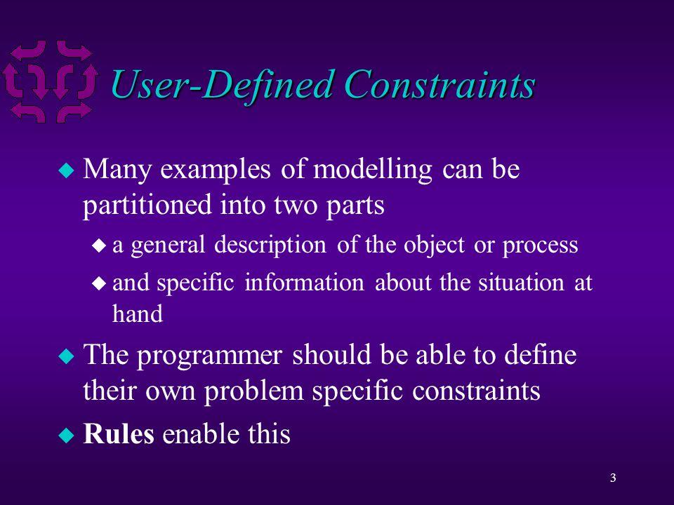 14 Programming with Rules (R1) fac(0,1).(R2) fac(N,N*F) :- N >= 1, fac(N-1, F).