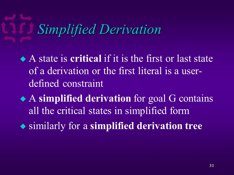 31 Simplified Derivation u A state is critical if it is the first or last state of a derivation or the first literal is a user- defined constraint u A simplified derivation for goal G contains all the critical states in simplified form u similarly for a simplified derivation tree