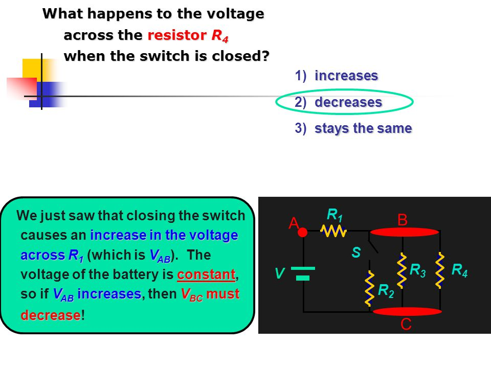 V R1R1 R3R3 R4R4 R2R2 S A B C increase in the voltage across R 1 V AB constant V AB increasesV BC must decrease We just saw that closing the switch causes an increase in the voltage across R 1 (which is V AB ).