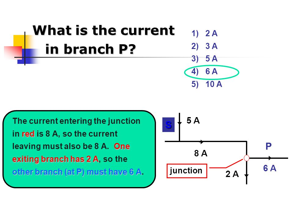 red One exiting branch has 2 A other branch (at P) must have 6 A The current entering the junction in red is 8 A, so the current leaving must also be 8 A.