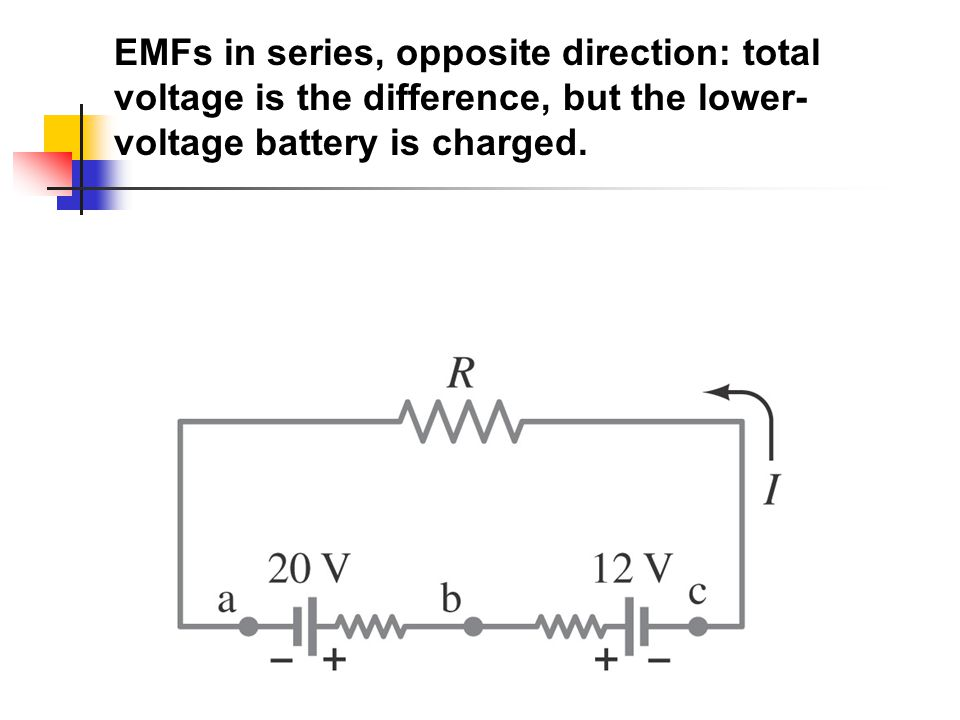 EMFs in series, opposite direction: total voltage is the difference, but the lower- voltage battery is charged.