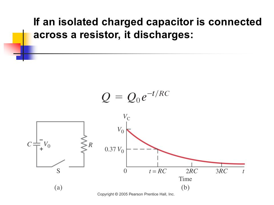 If an isolated charged capacitor is connected across a resistor, it discharges: