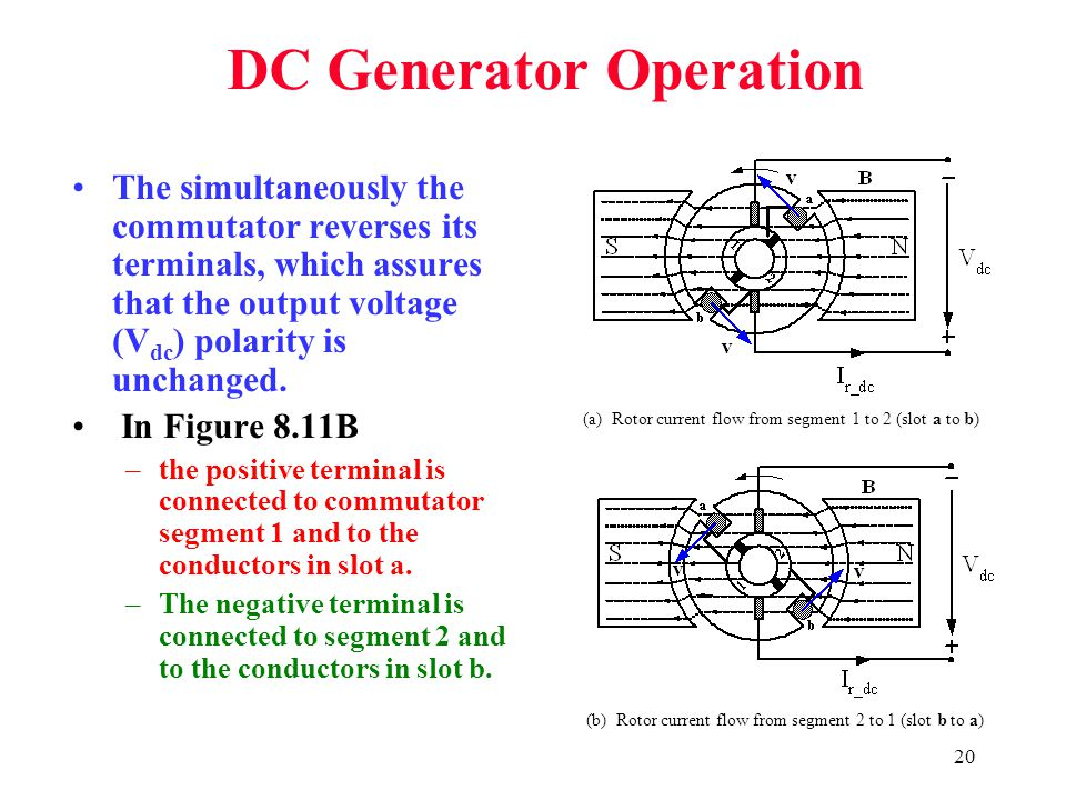 20 DC Generator Operation The simultaneously the commutator reverses its terminals, which assures that the output voltage (V dc ) polarity is unchange