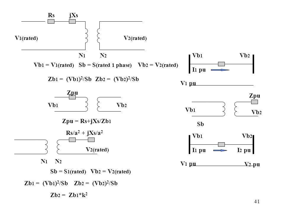 41 RsjXs V 1 (rated) V 2 (rated) N1N1 N2N2 Vb 1 = V 1 (rated) Sb = S (rated 1 phase) Vb 2 = V 2 (rated) Zb 1 = (Vb 1 ) 2 /SbZb 2 = (Vb 2 ) 2 /Sb Zpu V