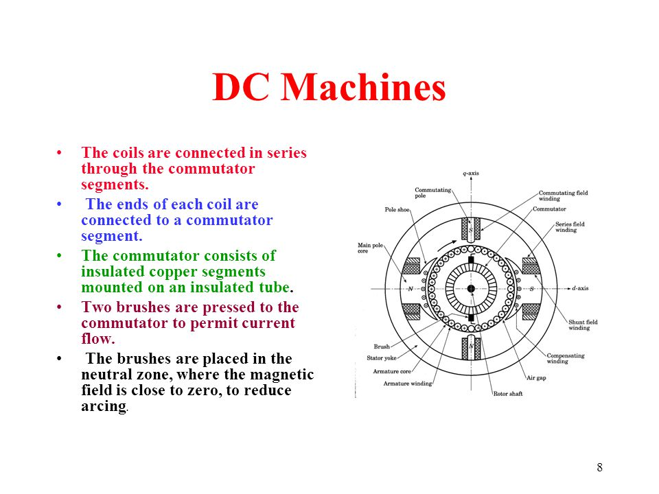 8 DC Machines The coils are connected in series through the commutator segments. The ends of each coil are connected to a commutator segment. The comm