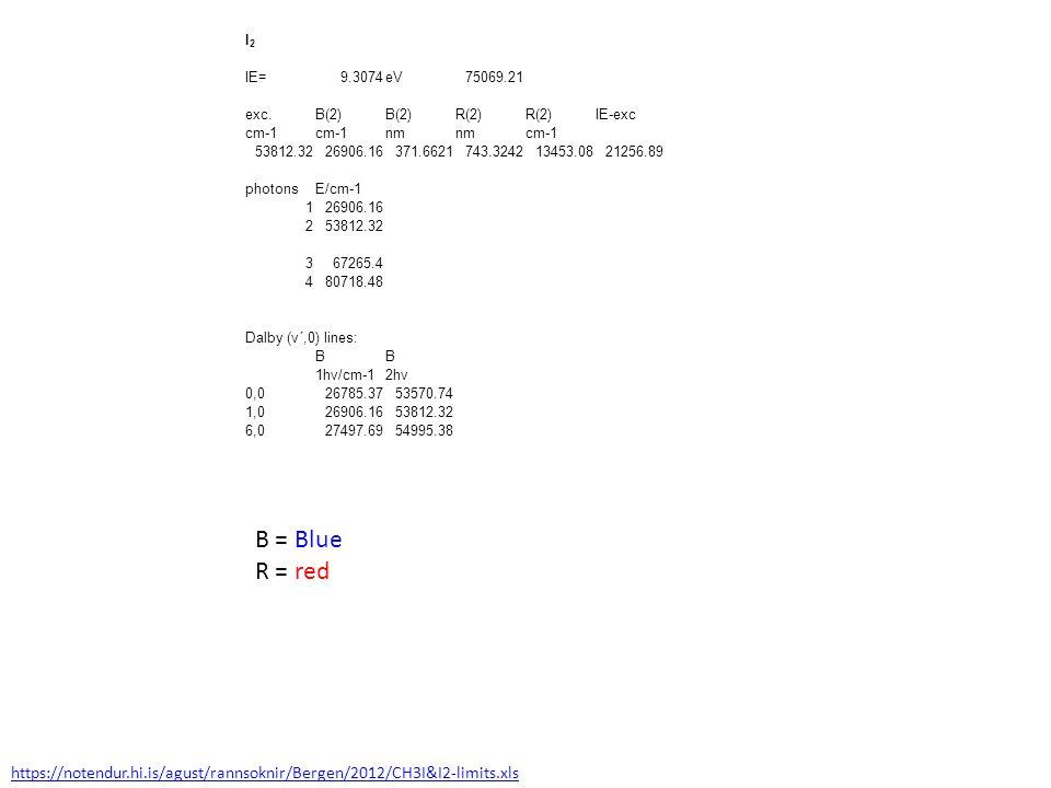 https://notendur.hi.is/agust/rannsoknir/Bergen/2012/CH3I&I2-limits.xls B = Blue R = red I2I2 IE=9.3074eV75069.21 exc.B(2) R(2) IE-exc cm-1 nm cm-1 53812.3226906.16371.6621743.324213453.0821256.89 photonsE/cm-1 126906.16 253812.32 367265.4 480718.48 Dalby (v´,0) lines: BB 1hv/cm-12hv 0,026785.3753570.74 1,026906.1653812.32 6,027497.6954995.38