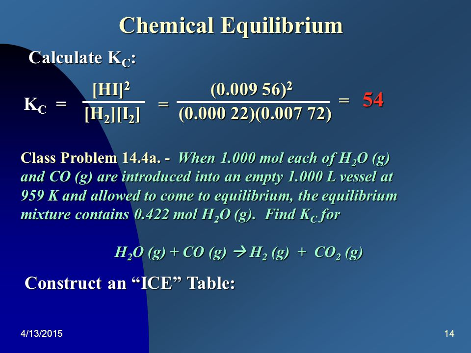 4/13/201513 Chemical Equilibrium Class Problem 14.3 - A mixture that was initially 0.005 00 M in H 2 (g) and 0.012 50 M in I 2 (g), and contained no HI (g), was heated at 425.4 o C until equilibrium was reached.