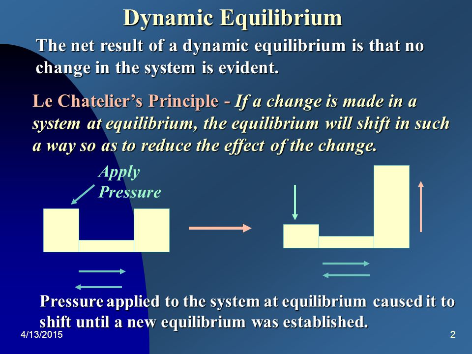 Chemical Equilibrium Chapter 14 Chemical Equilibrium Old Chemists Never Die; they just reach EQUILIBRIUM! All physical and chemical changes TEND toward a state of equilibrium.
