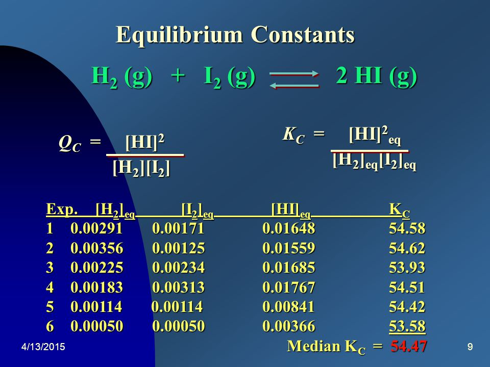 """4/13/20158 Equilibrium Constants Equilibrium Constant - When the rates of the forward and reverse reactions are equal, the system is """"at equil- ibrium"""