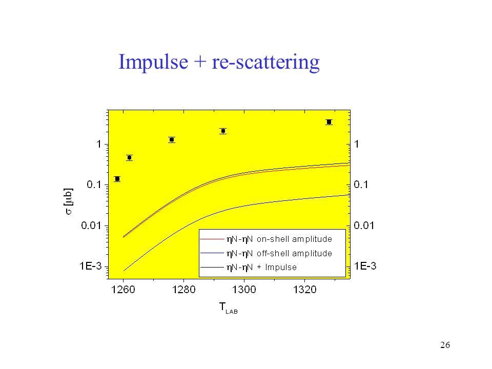26 Impulse + re-scattering