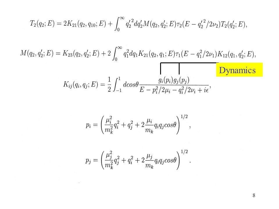 8 Dynamics