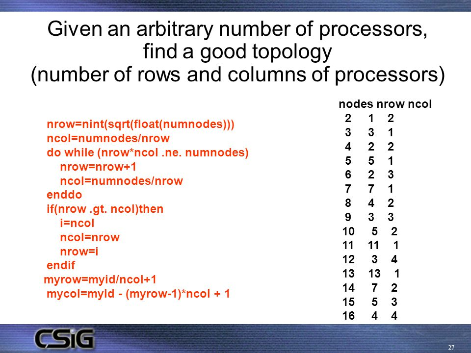 27 Given an arbitrary number of processors, find a good topology (number of rows and columns of processors) nrow=nint(sqrt(float(numnodes))) ncol=numn
