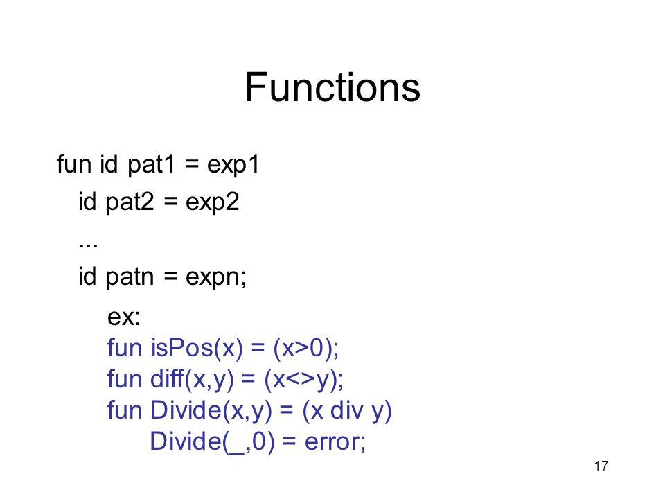 17 Functions fun id pat1 = exp1 id pat2 = exp2...