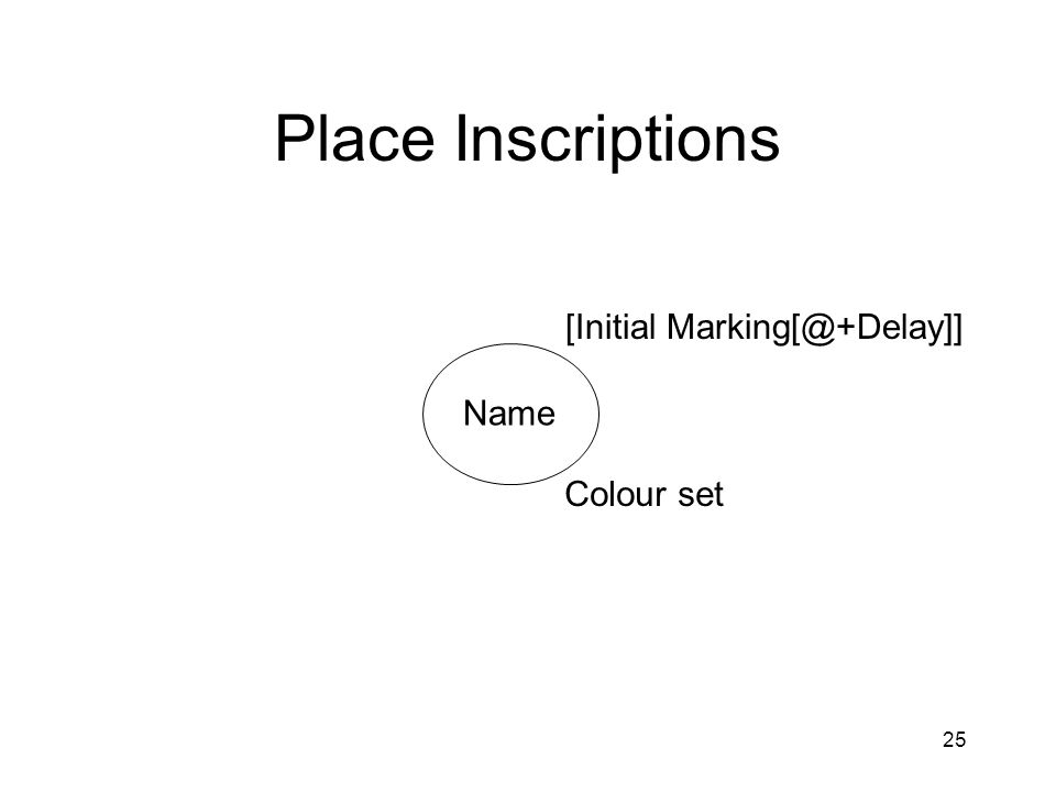 25 Place Inscriptions Name Colour set [Initial Marking[@+Delay]]