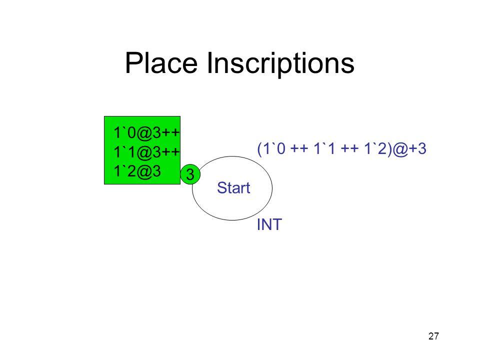 27 Place Inscriptions Start INT (1`0 ++ 1`1 ++ 1`2)@+3 1`0@3++ 1`1@3++ 1`2@3 3