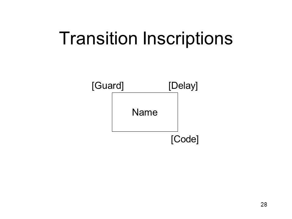 28 Transition Inscriptions Name [Guard][Delay] [Code]