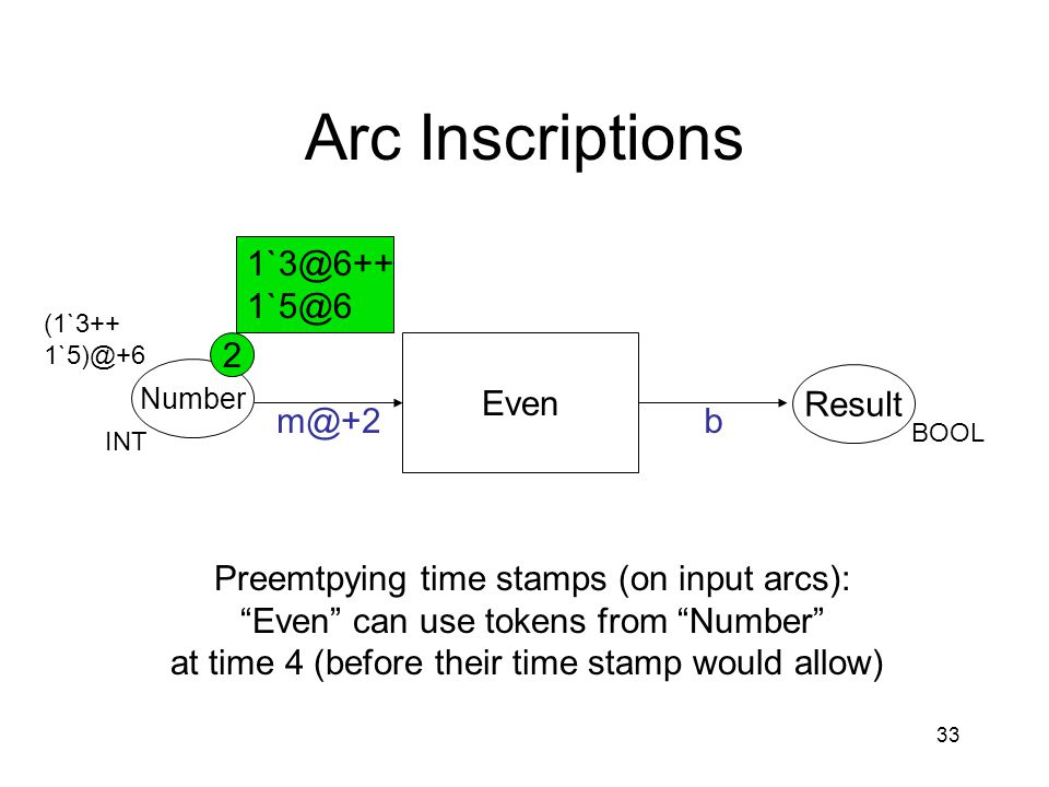 33 Arc Inscriptions Even Number Result m@+2b INT BOOL (1`3++ 1`5)@+6 1`3@6++ 1`5@6 2 Preemtpying time stamps (on input arcs): Even can use tokens from Number at time 4 (before their time stamp would allow)