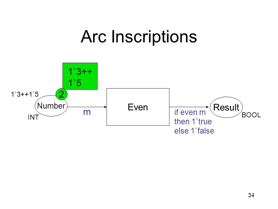 34 Arc Inscriptions Even Number Result m if even m then 1`true else 1`false INT BOOL 1`3++1`5 1`3++ 1`5 2