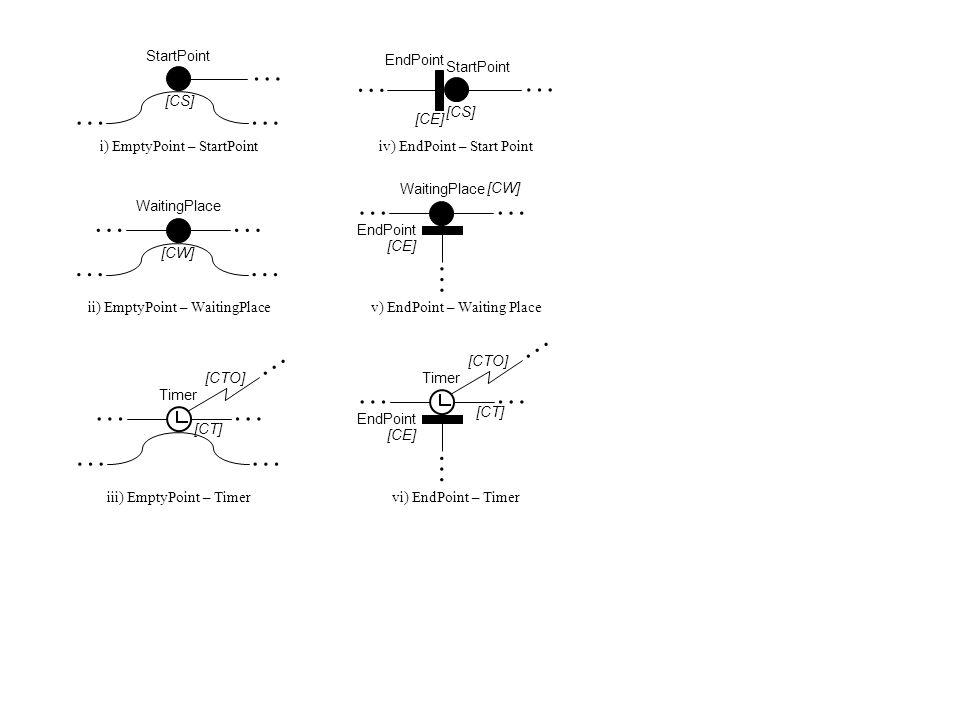 Map A Map B Map CMap D Map E Map F Map GMap H Map I uses 1 st instanceuses 2 nd instance singleton R