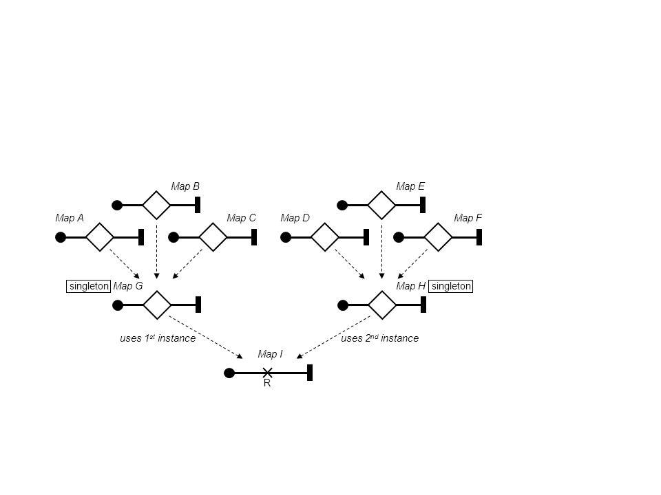 Map P2 [C2] i1 i2 Map P3 [C3] i2 i1 i2 o1 R2 Map A R3 Map P1 [C1] i1 R1 o1 [C2] [C1] [C3] i2 i1 R2 R3 R1 o1