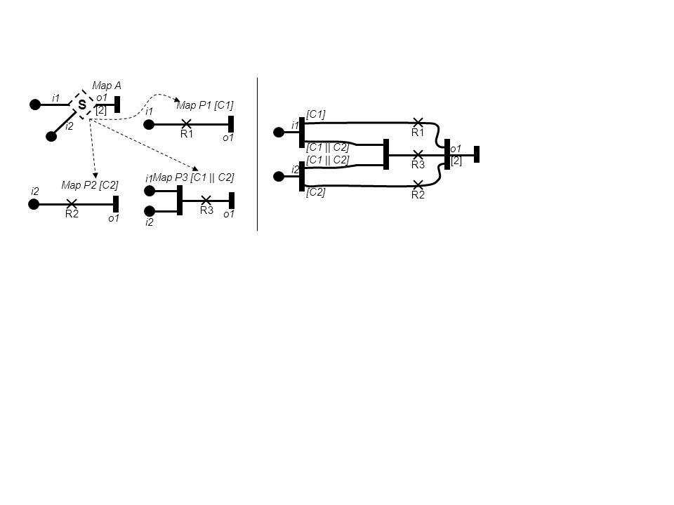 S Map P2 [C2] i1 i2 Map P3 [C1 || C2] i2 i1 i2 o1 R2 Map A R3 Map P1 [C1] i1 R1 [2] [C2] [C1] [C1 || C2] i2 i1 R2 R3 R1 o1 [2] o1